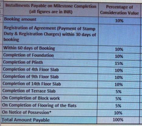 sensorium Subvention Scheme