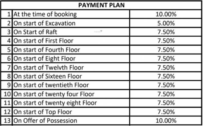 divya-towers Construction Linked Payment (CLP)