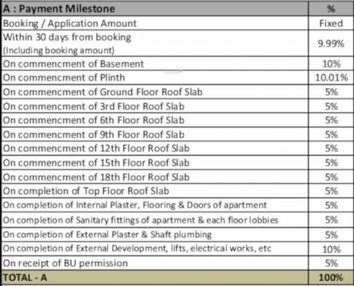 aster-phase-1 Subvention Scheme
