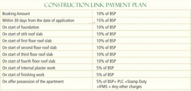 residencia Construction Linked Payment (CLP)