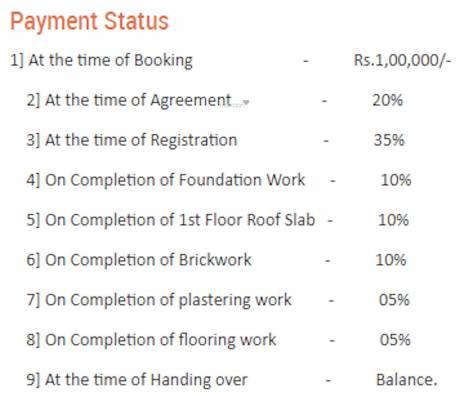 saindhavi Time Linked Payment (TLP)