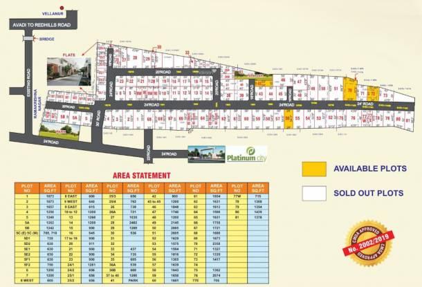 secretariat-nagar-extn Layout Plan