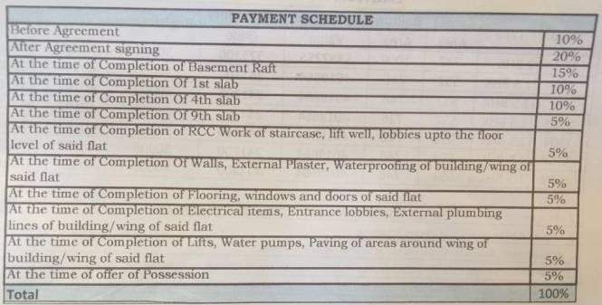 itrend-life-2 Subvention Scheme