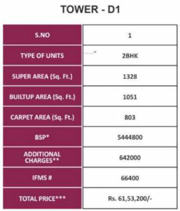 mulberry-heights Construction Linked Payment (CLP)