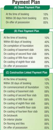 Supertech Eco Village 1 Payment Plan