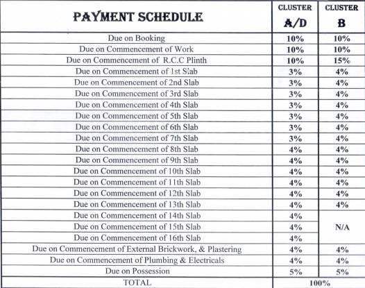 elementa Images for Payment Plan of Akshar Elementa