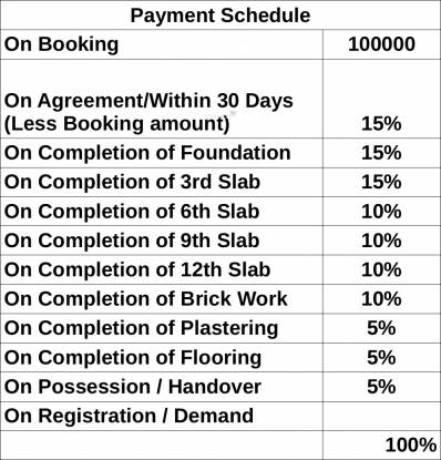 Ramky One North Payment Plan