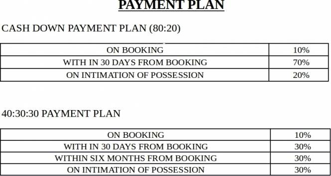 Images for Payment Plan of Amrapali Leisure Park