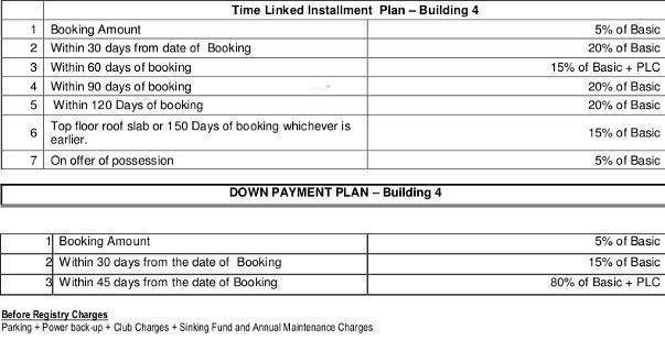 srishti Images for Payment Plan of Shipra Srishti