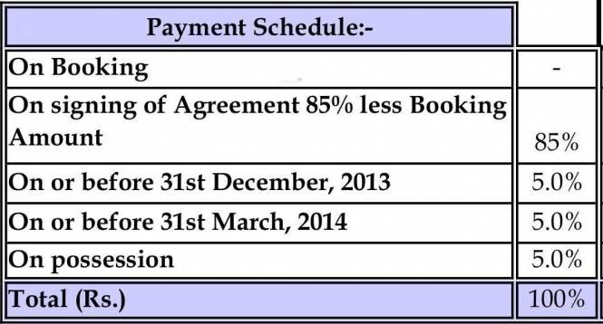 Vaswani Reserve Payment Plan