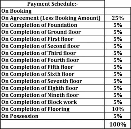 Bren Avalon Payment Plan