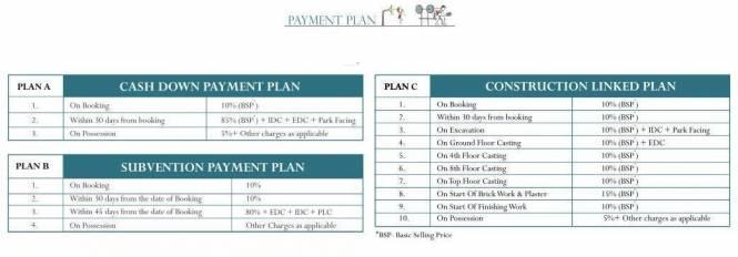 BCC Bharat City Payment Plan