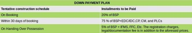 Sidhartha NCR One Payment Plan