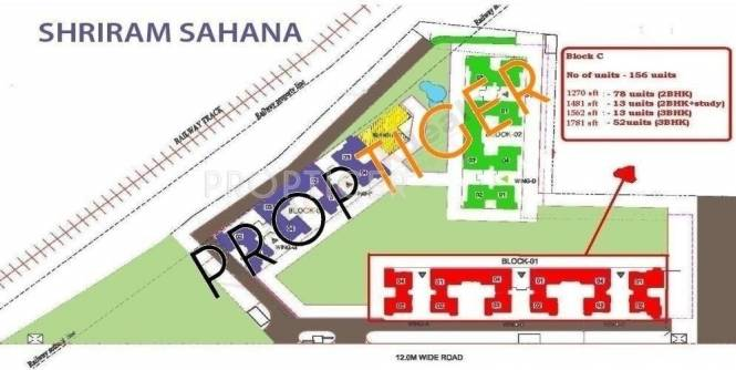 sahaana Images for Site Plan of Shriram Sahaana