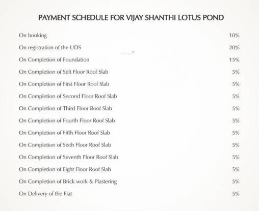 Vijay Lotus Pond Payment Plan