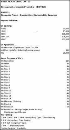 Patel Smondoville Payment Plan