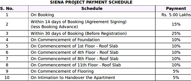 XS Real Siena Payment Plan