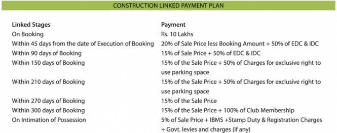 Emaar Palm Terraces Select Payment Plan