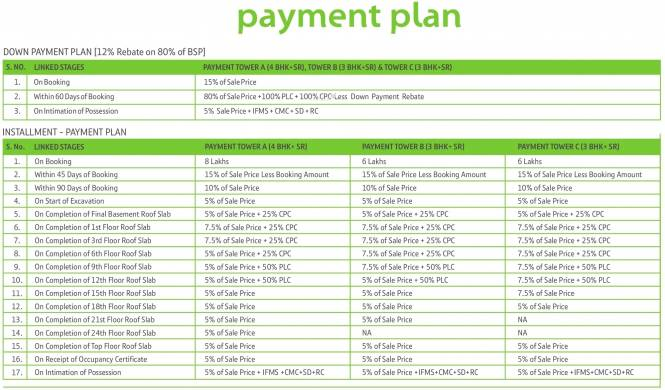 heritage-one Images for Payment Plan of Conscient Heritage One