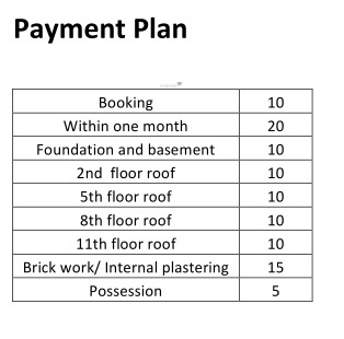 mapleton Construction Linked Payment (CLP)