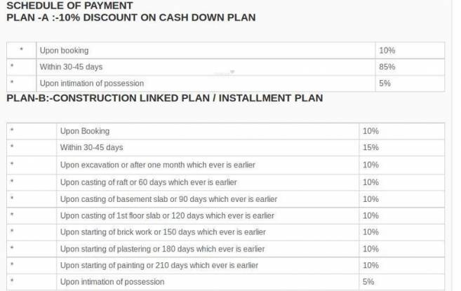 Gardenia Square II Payment Plan