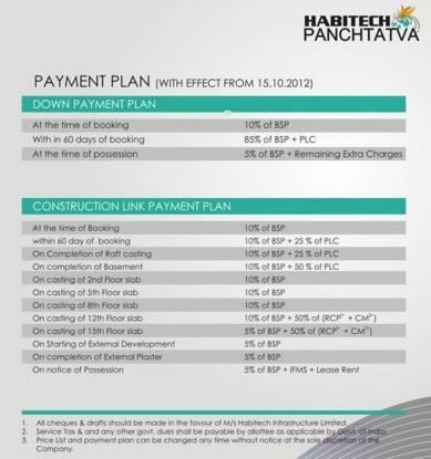 Habitech Panchtatva Phase 1 Payment Plan
