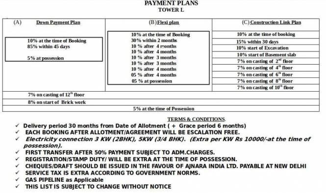 Ajnara Integrity Payment Plan
