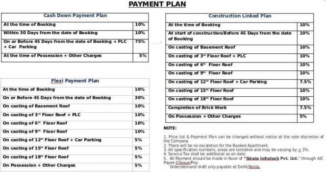 Nirala Estate Payment Plan