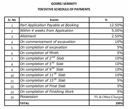 Godrej Serenity Payment Plan