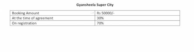 super-city Construction Linked Payment (CLP)