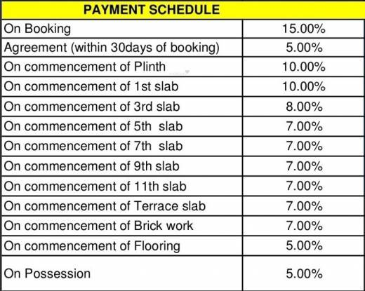 Kolte Patil Langston Payment Plan