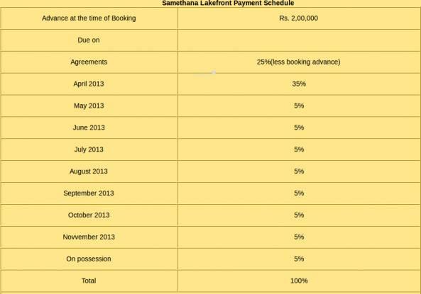 SPL Samethana Lake Front Payment Plan