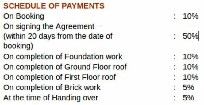 Navin Palm Fronds Payment Plan