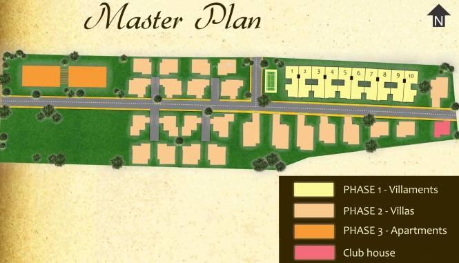 Esteem Northwood Master Plan