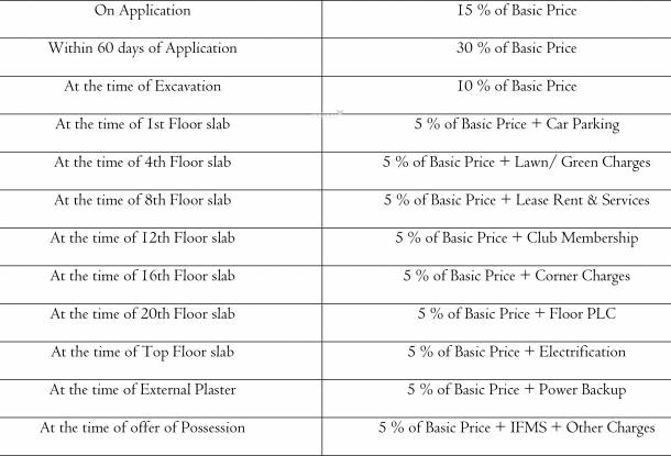 Images for Payment Plan of Dasnac The Jewel of Noida
