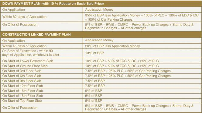 Images for Payment Plan of Adani Oyster Grande