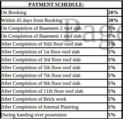 ETA Verde Payment Plan