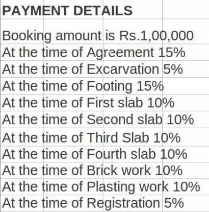 Maithri Shilpitha Splendour Annex Payment Plan