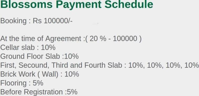 Snigdha Eden Blossoms Payment Plan