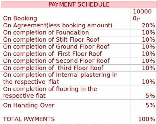 PSR Aster Payment Plan