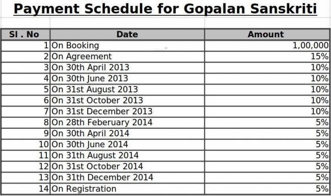 Gopalan Sanskriti Payment Plan
