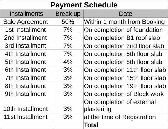 SNN Raj Etternia Payment Plan