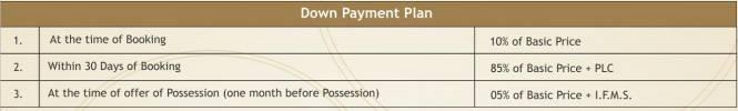 Sethi Max Royal Payment Plan