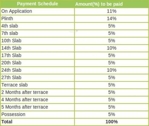 Mahindra Splendour Payment Plan
