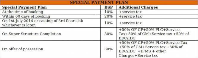 Agrante Beethoven 8 Payment Plan