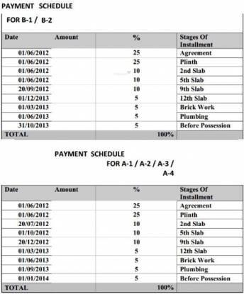 GK Atlanta Payment Plan