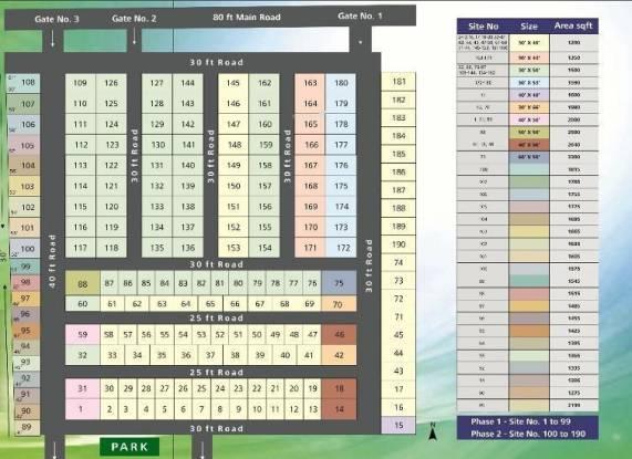 Origin Harmony Grooves Layout Plan