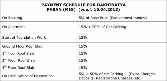 Shrachi Dakhinatya Payment Plan