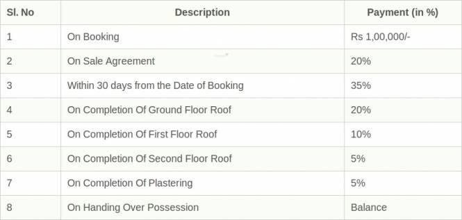 Steps Stone Raghava Payment Plan