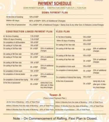 K W Srishti Payment Plan
